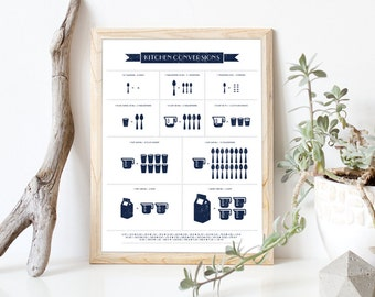 Kitchen Conversion Chart,Kitchen Art,Kitchen Posters,kitchen prints,Conversion,Chart,Charts,Measurement,Measurements,Equivalents,