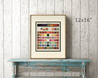 Rare Color Spectrum Print Antique By Antiqueprintboutique