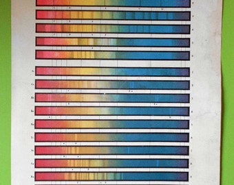 1900 Spectral Analysis. Spectra of stars and chemicals... Antique Rare & Beautiful Lithograph... 115 years old nice print!
