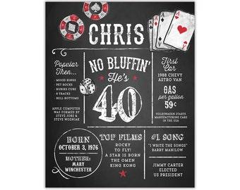 40th Birthday Casino Decoration // 40 Sign // 1976 // Centerpiece // Gambling // Printable DIY PDF // Chalkboard