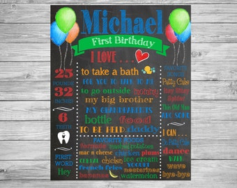 First Birthday Chalkboard Sign/Poster/Printable/Board/First Birthday Party Decorations/Decor/First Birthday boy/Custom Chalkboard
