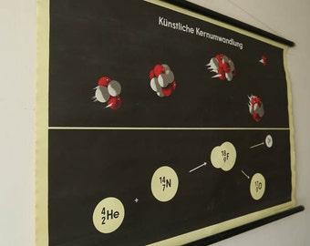 Original SCIENTIFIC TECHNICAL Vintage German School Wall Chart ATOMS Atomic Physics Beautiful Rare Educational