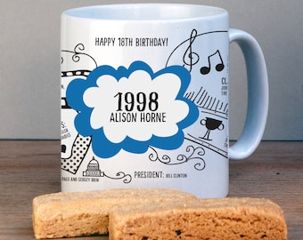 Personalized 1998 Birthday Mug For 19th Birthday-USA History Version-1998 Birthday Gift-Personalized Birthday Gift-19th Gift-Gift for Friend