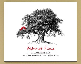 40th Wedding Anniversary Gift for Parents / Mom & Dad - 40 Year Anniversary for Couple - Ruby Anniversary Ideas - 8x10 or 11x14 Print
