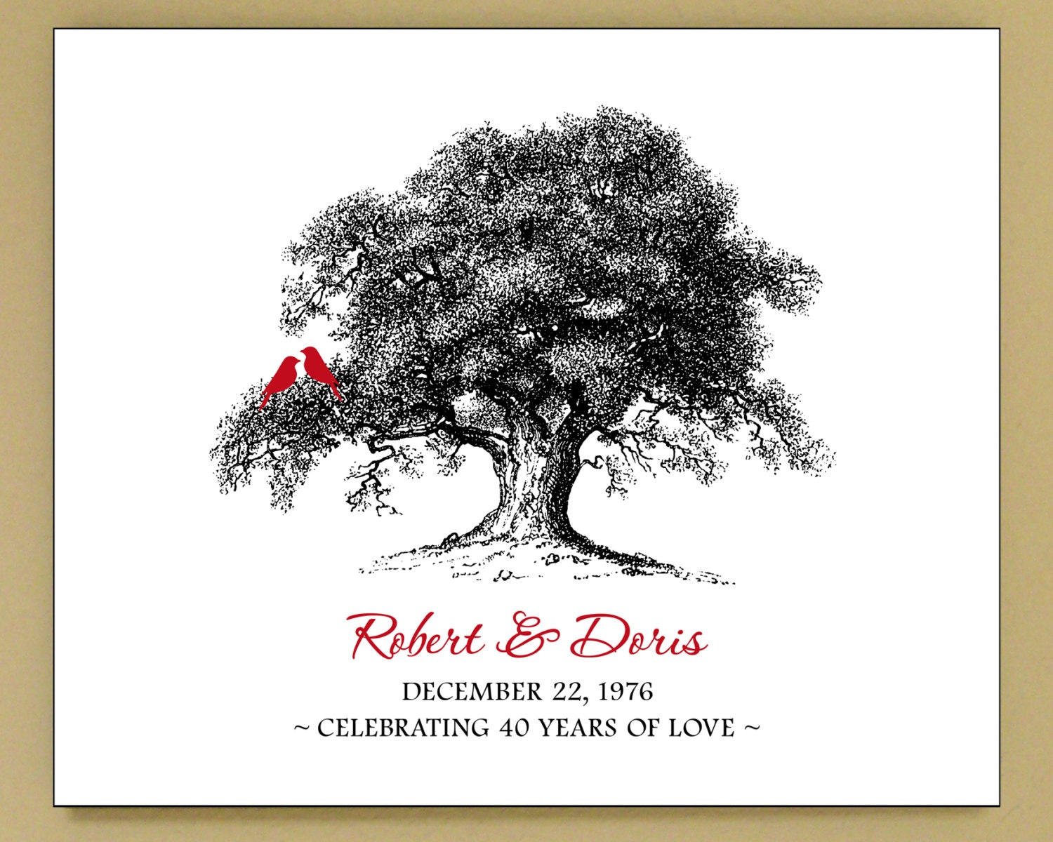 What Gift For 40th Wedding Anniversary: 40th Wedding Anniversary Gift For Parents / Mom & Dad 40