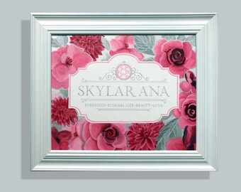 Large Personalized Framed Name Painting