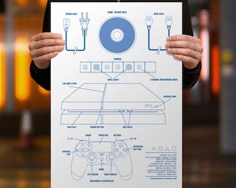 The PZ4 (PS4 Playstation 4)  Blueprint - Premium Poster Print