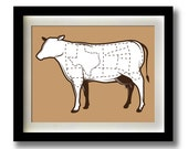 "TEXAS BEEF Meat Cut - 11x14"" print"