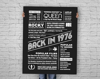 The Year 1976 - 40th Birthday DIGITAL Chalkboard Poster, Printable 40th Birthday Chalkboard Sign, Fun Facts 1976, INSTANT DOWNLOAD