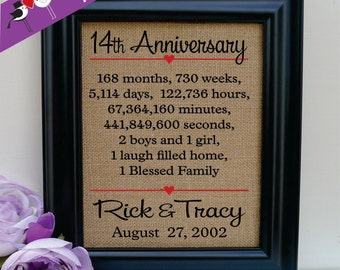 Wedding Gifts For 14th Anniversary : 14th anniversary 14th wedding anniversary gift 14th anniversary gift ...