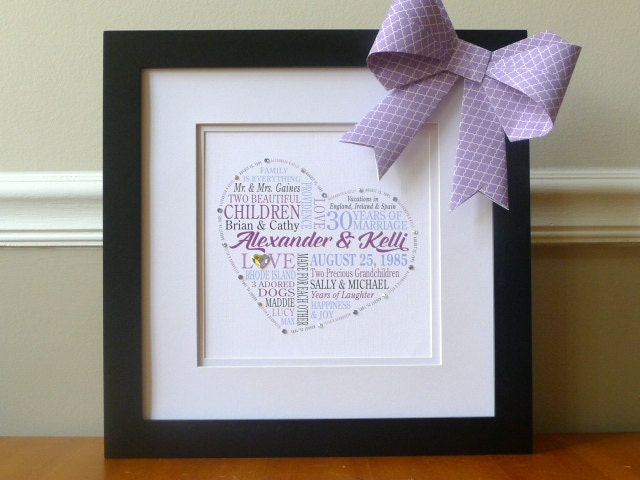 30th Wedding Anniversary Gift For Couple: 30th Anniversary Gift For Parents Couples Framed Personalized