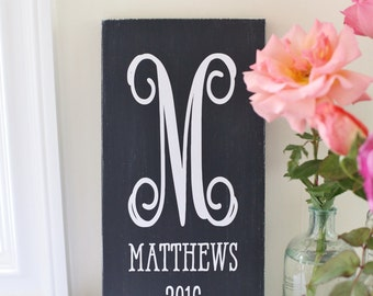 Calligraphy Family Sign Custom Personalized Home Decor Wedding Gift Bridal Shower Present (item number NVMHDAY0274)