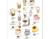 Coffee print, Vintage coffee maker illustration, Watercolor painting, 8X10 kitchen print, Espresso guide, Coffee types poster, Coffee chart