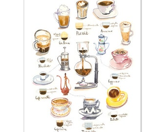 Coffee print, Vintage coffee maker illustration, Watercolor coffee painting, Kitchen print, Espresso guide, Coffee types poster Coffee chart