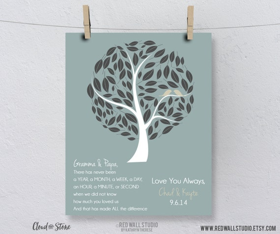 Wedding Gift for Grandparents from Groom Bride, Couple Grandmother ...