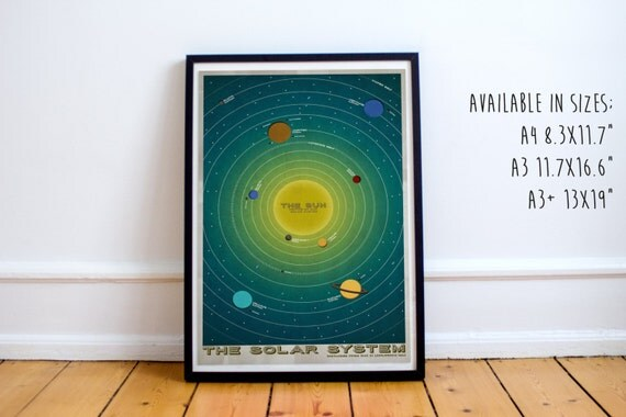 solar system poster vertical - photo #35