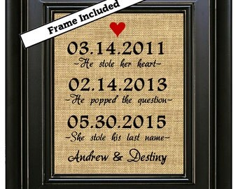 FRAMED Personalized Our Love Story Important Dates Burlap Print Wedding Gift with Family Name Wedding Shower Gift Engagement Gift