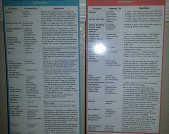 Dog & Cat Essential Oil Reference Guide - Double Sided - FREE SHIPPING!!