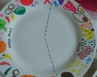 Portion control plates slimming world style