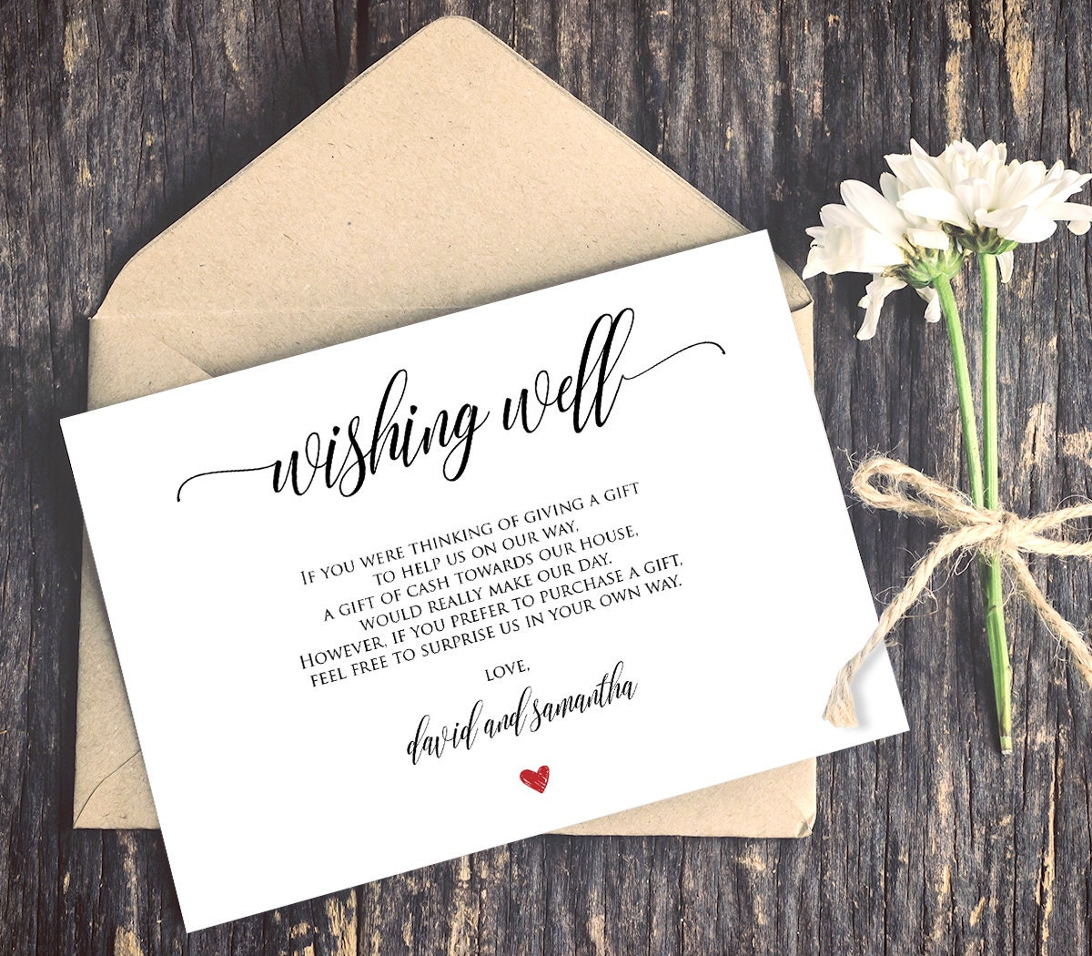 Wishing Well Card Printable Editable Text Instant Download