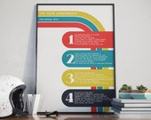 Inspirational quote prints, quote posters, typography, quote art , positive quotes, the four agreements, don Miguel Ruiz, Toltec Wisdom