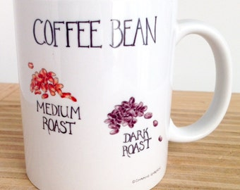 The Life of a Coffee Bean Mug