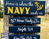 Add-on Bar for Duty Station Sign Home is Where the Navy sends us Army Sends us Coast Guard sends us Marine Corps sends us Air Force sends us