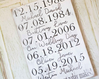 What a difference a day makes wood sign, engraved wood, carved sign, important dates, 5th anniversary, birthdates