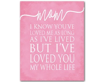 Unique Gift for Mom - I know you've loved me as long as I've lived but I've loved you my whole live Wall Art - Typography Word Art Print