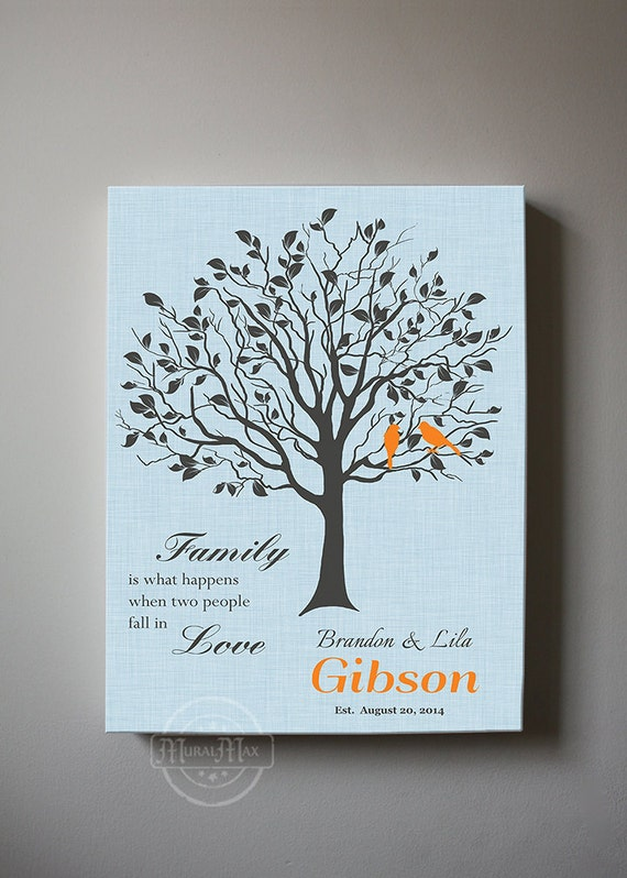 Personalized gift family tree custom canvas art print gift for Family tree gifts personalized