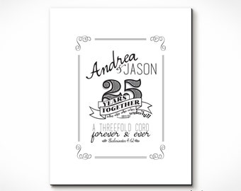 Vintage Style Wall Art Print- Jehovahs Witness Anniversary customized for You. Names, Anniversary, Names of Children, Year of Marriage