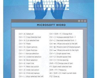 "Microsoft Word Mac Keyboard Shortcut Printable Poster 8.5""x11"""