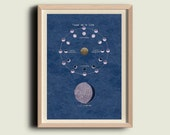 Moon Phases  Astronomy Print to Frame