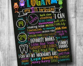 First Birthday Chalkboard Poster Monsters Boy or Girl Customized 1st Birthday Chalk board Custom Printable Sign - Can be made for any age