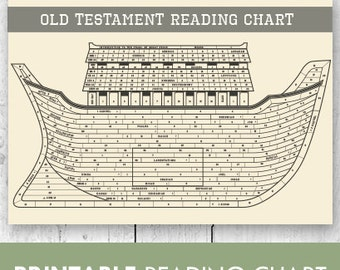 Old Testament Reading Chart - 2016 LDS Seminary