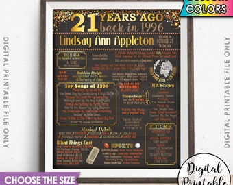 21st Birthday Gift 1996 Poster Sign, Flashback 21 Years Ago USA Born in 1996 Birth 21st B-day Gift Chalkboard Style Digital Printable File