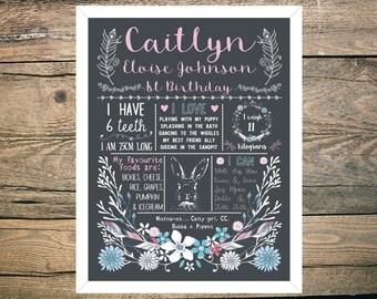 First Birthday Chalkboard Sign Poster - Girl - Digital / Printable - Boho floral - Rabbit theme