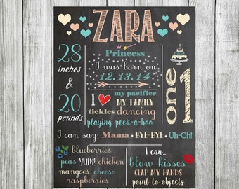 First Birthday Chalkboard/Sign/Poster/1st Birthday Chalkboard Sign/Printable Chalkboard/Custom/Chalkboard Sign/Party Decoration Decor
