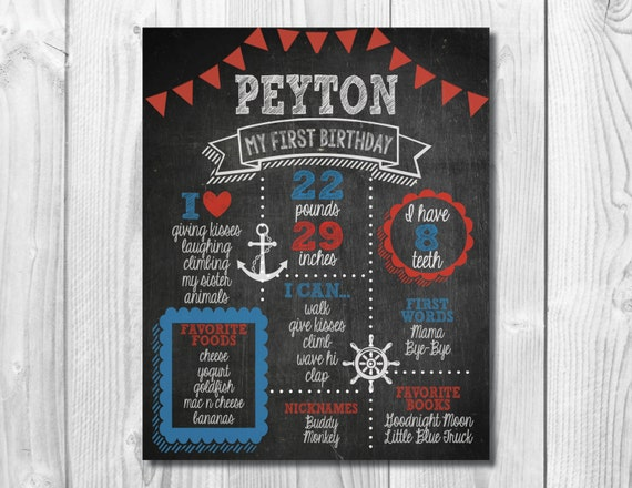 First Birthday Chalkboard Sign >> Nautical Theme << 1st Birthday Poster >> Red, White, & Blue << Personalized/Custom Printable Digital File