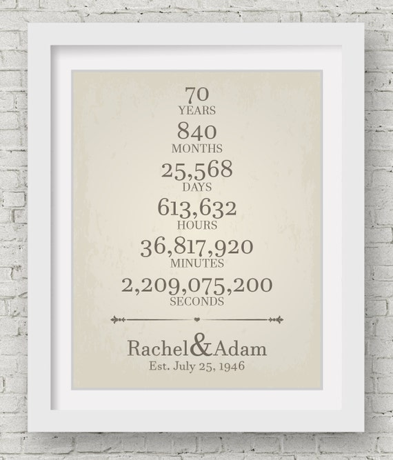 70th Anniversary Wedding Gift For Parents 70 Year Anniversary Wedding ...