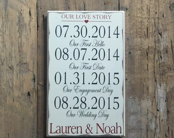 Important Date Custom Wood Sign, 5th Anniversary Gift, Personalized Wedding Gift, Engagement Gift - Edwardian Love Story