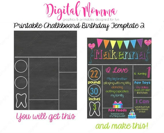 Printable chalkboard birthday template personal commercial for 1st birthday chalkboard sign template free