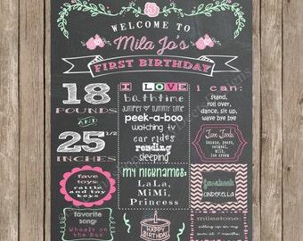 Secret Garden Birthday Sign - Chalkboard Secret Gaden Birthday SignPrintable - Secret Garden Birthday Party - DIY Printable
