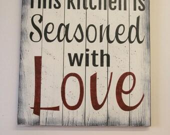 Chic Wall Art kitchen wall art | etsy