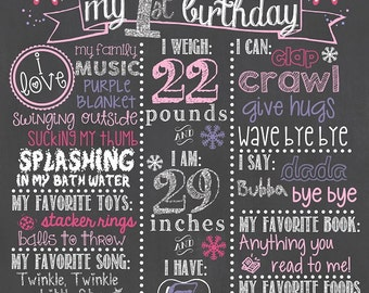 Princess Fairy Birthday Chalkboard / Sugar Plum Fairies Chalkboard / Princess Fairies Chalkboard / Winter Wonderland Chalkboard / Onederland