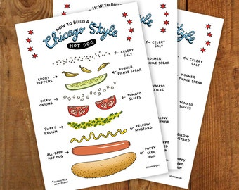 How To Build A Chicago Style Hot Dog Print - 5x7 - Printable Download