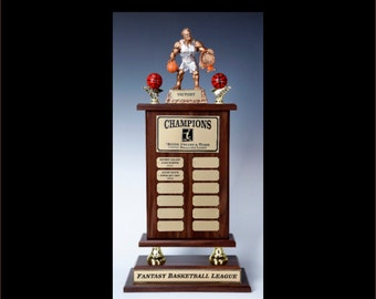 Fantasy Basketball Trophy Perpetual 12 year - PICK YOUR MONSTER