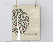 30th 40th 50th Wedding Anniversary Gift for Parents, Grandparents, Personalized Family  Name & Tree Poem, 8x10 or 11x14 inch Art Print
