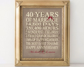 Wedding Anniversary Gift 40th Anniversary Gift Personalized Print Marriage Art 40 Ruby Anniversary Gift Parents Anniversary Rustic