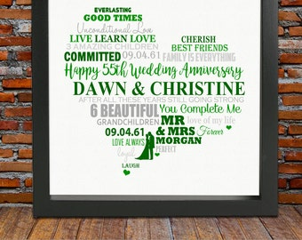 55th ANNIVERSARY GIFTS - 55th anniversary,  55th anniversary gift for parents, Emerald wedding anniversary gift, 55th wedding anniversary